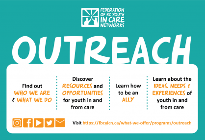 Federation of BC Youth in Care Networks Outreach
